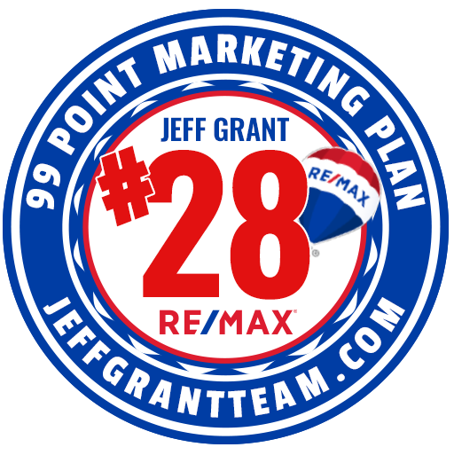 jeff grant 99 point marketing plan 28